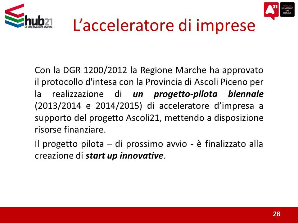 28 Con la DGR 1200/2012 la Regione Marche ha approvato il protocollo d intesa con la Provincia di Ascoli Piceno per la realizzazione di un progetto-pilota biennale (2013/2014 e 2014/2015) di acceleratore dimpresa a supporto del progetto Ascoli21, mettendo a disposizione risorse finanziare.
