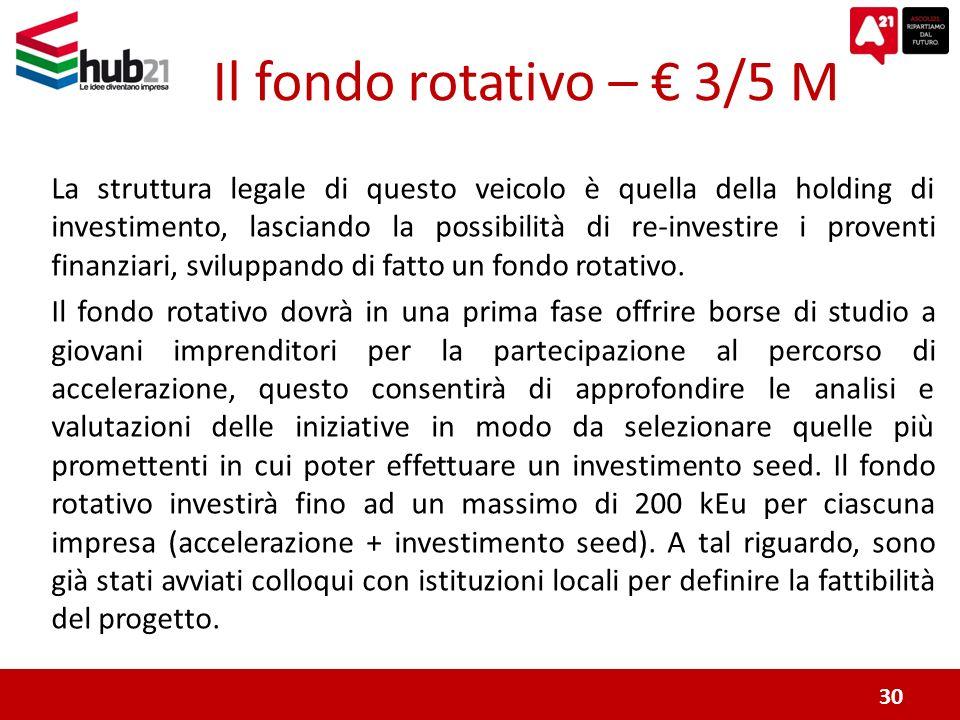 Il fondo rotativo – 3/5 M 30 La struttura legale di questo veicolo è quella della holding di investimento, lasciando la possibilità di re-investire i proventi finanziari, sviluppando di fatto un fondo rotativo.