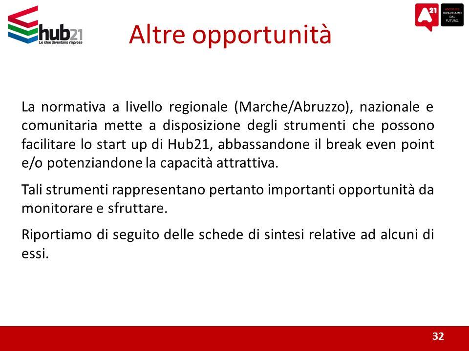 Altre opportunità La normativa a livello regionale (Marche/Abruzzo), nazionale e comunitaria mette a disposizione degli strumenti che possono facilitare lo start up di Hub21, abbassandone il break even point e/o potenziandone la capacità attrattiva.
