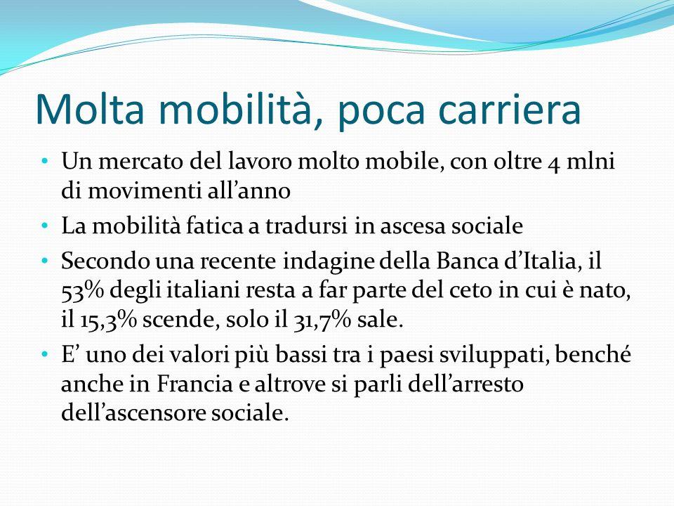 Molta mobilità, poca carriera Un mercato del lavoro molto mobile, con oltre 4 mlni di movimenti allanno La mobilità fatica a tradursi in ascesa sociale Secondo una recente indagine della Banca dItalia, il 53% degli italiani resta a far parte del ceto in cui è nato, il 15,3% scende, solo il 31,7% sale.