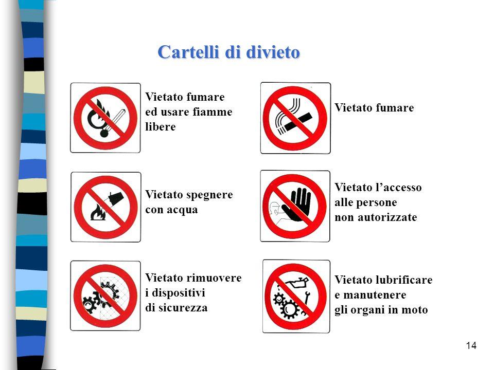 14 Cartelli di divieto Vietato fumare ed usare fiamme libere Vietato fumare Vietato laccesso alle persone non autorizzate Vietato spegnere con acqua V