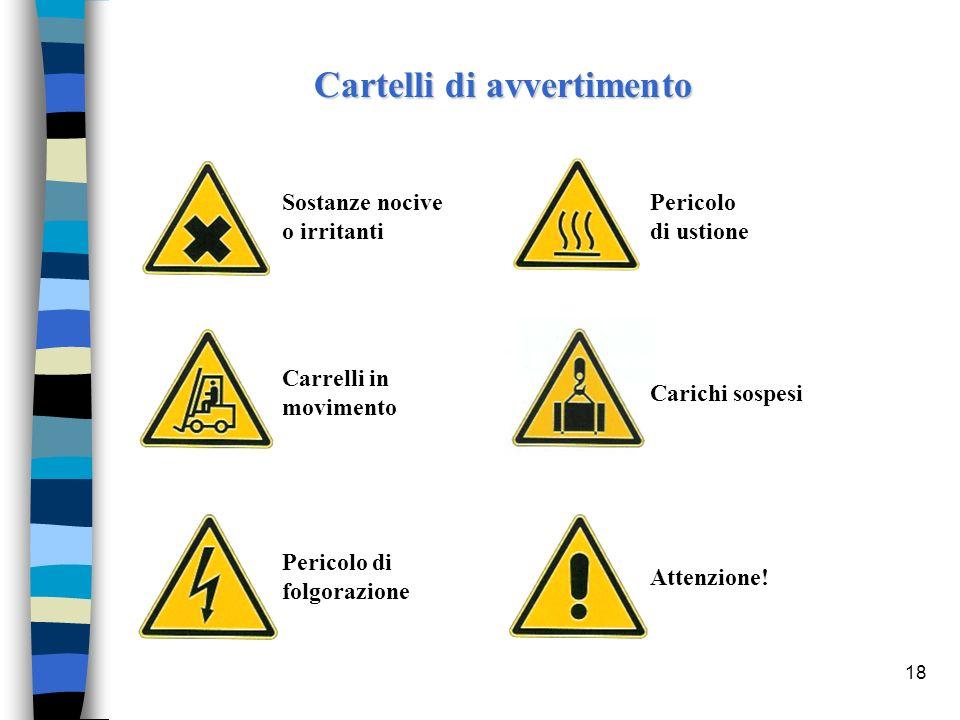 18 Cartelli di avvertimento Pericolo di ustione Carichi sospesi Attenzione! Carrelli in movimento Sostanze nocive o irritanti Pericolo di folgorazione