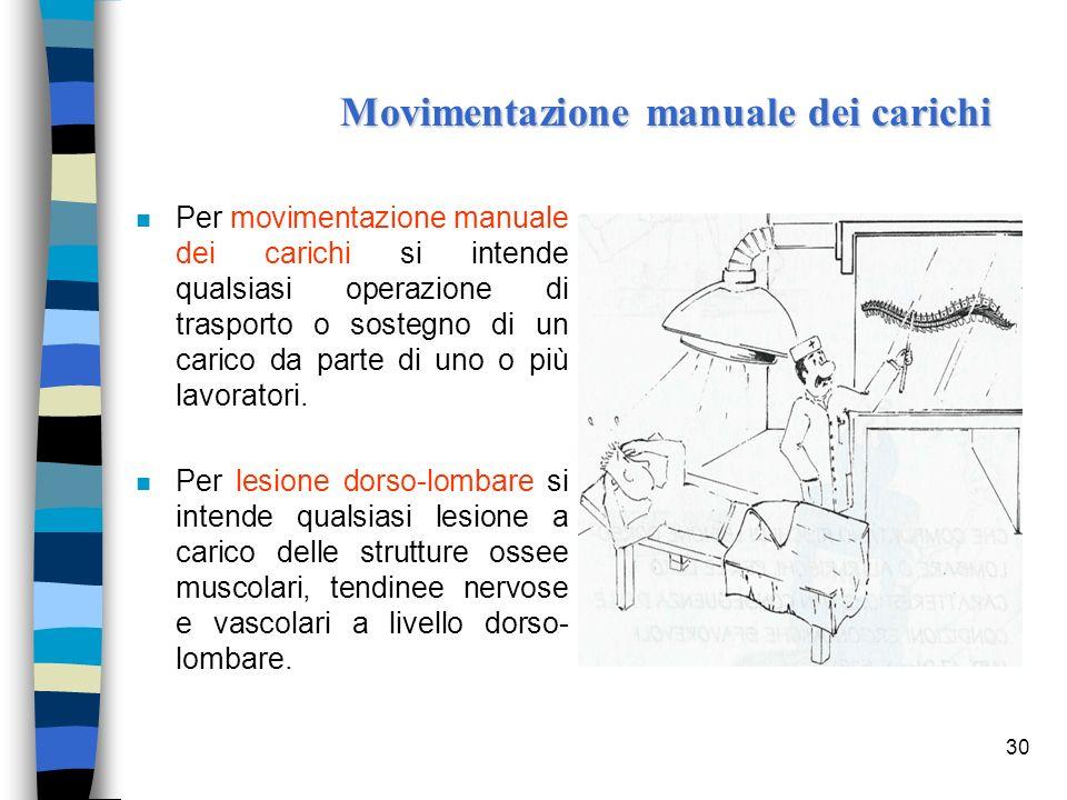 30 n Per movimentazione manuale dei carichi si intende qualsiasi operazione di trasporto o sostegno di un carico da parte di uno o più lavoratori. n P