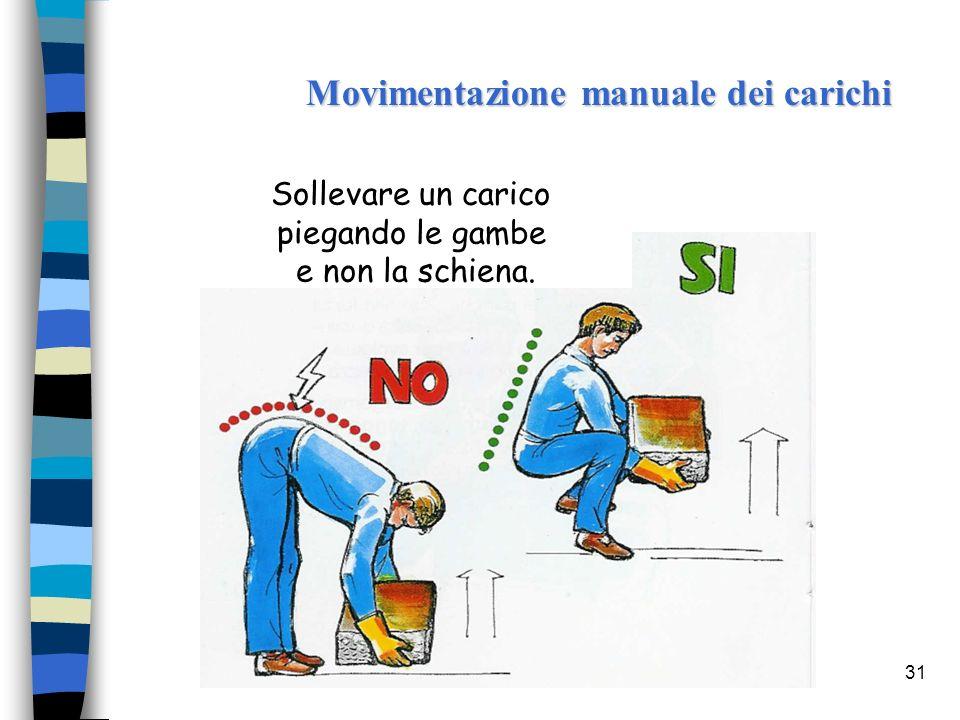 31 Sollevare un carico piegando le gambe e non la schiena. Movimentazione manuale dei carichi