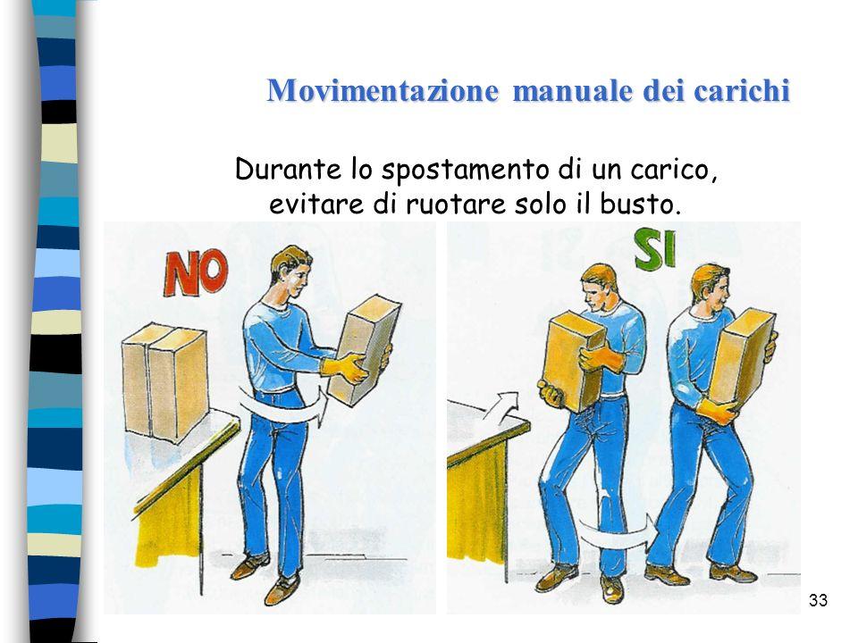 33 Durante lo spostamento di un carico, evitare di ruotare solo il busto. Movimentazione manuale dei carichi