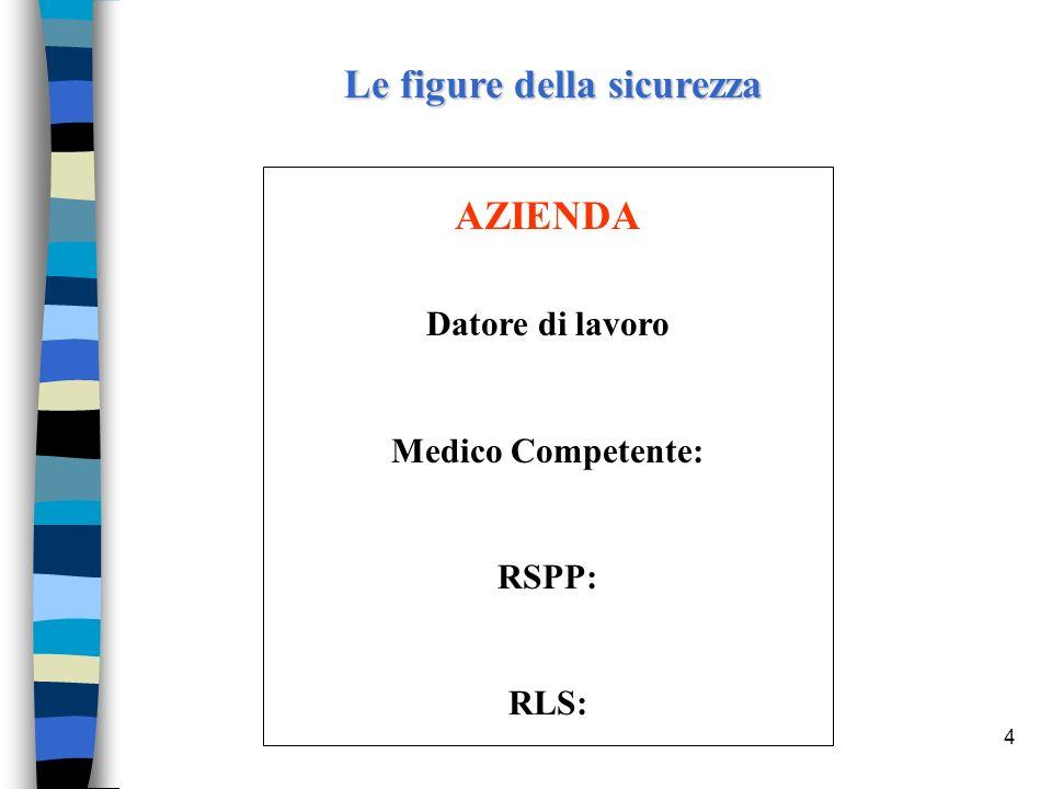 4 Le figure della sicurezza AZIENDA Datore di lavoro Medico Competente: RSPP: RLS: