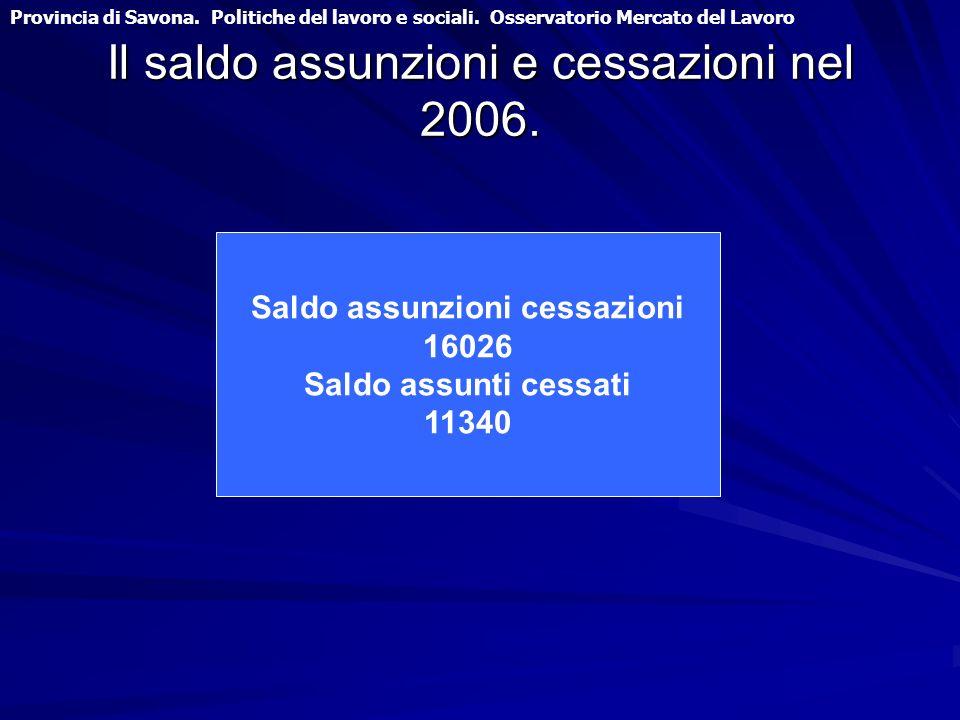 Il saldo assunzioni e cessazioni nel 2006. Provincia di Savona. Politiche del lavoro e sociali. Osservatorio Mercato del Lavoro Saldo assunzioni cessa