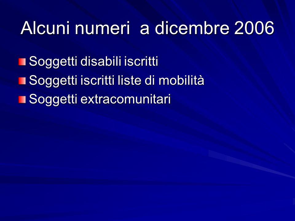 Alcuni numeri a dicembre 2006 Soggetti disabili iscritti Soggetti iscritti liste di mobilità Soggetti extracomunitari