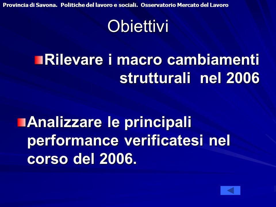 Obiettivi Rilevare i macro cambiamenti strutturali nel 2006 Analizzare le principali performance verificatesi nel corso del 2006. Provincia di Savona.