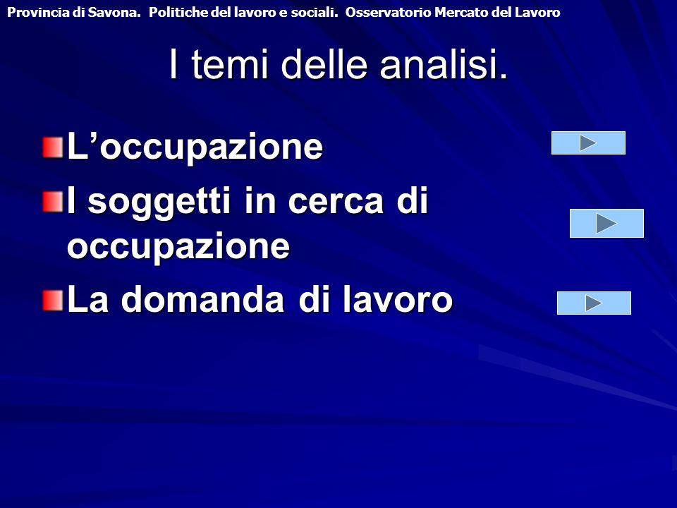 I temi delle analisi. Loccupazione I soggetti in cerca di occupazione La domanda di lavoro Provincia di Savona. Politiche del lavoro e sociali. Osserv