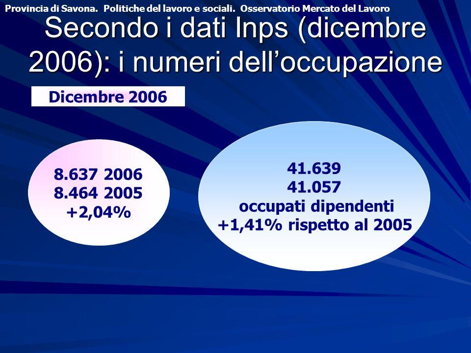 Secondo i dati Inps (dicembre 2006): i numeri delloccupazione 8.637 2006 8.464 2005 +2,04% 41.639 41.057 occupati dipendenti +1,41% rispetto al 2005 P