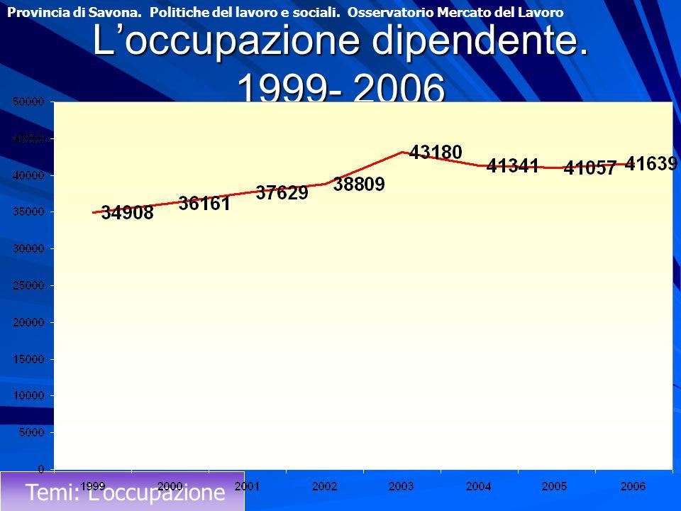 Loccupazione dipendente. 1999- 2006 Provincia di Savona. Politiche del lavoro e sociali. Osservatorio Mercato del Lavoro Temi: Loccupazione