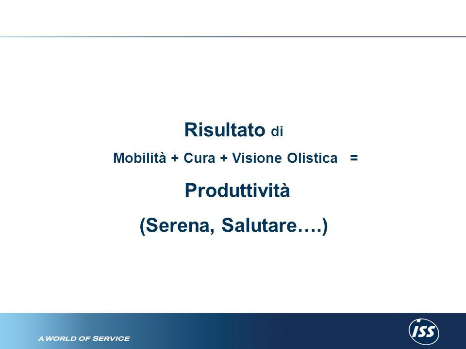 Risultato di Mobilità + Cura + Visione Olistica = Produttività (Serena, Salutare….)