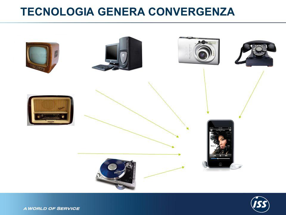 TECNOLOGIA GENERA CONVERGENZA