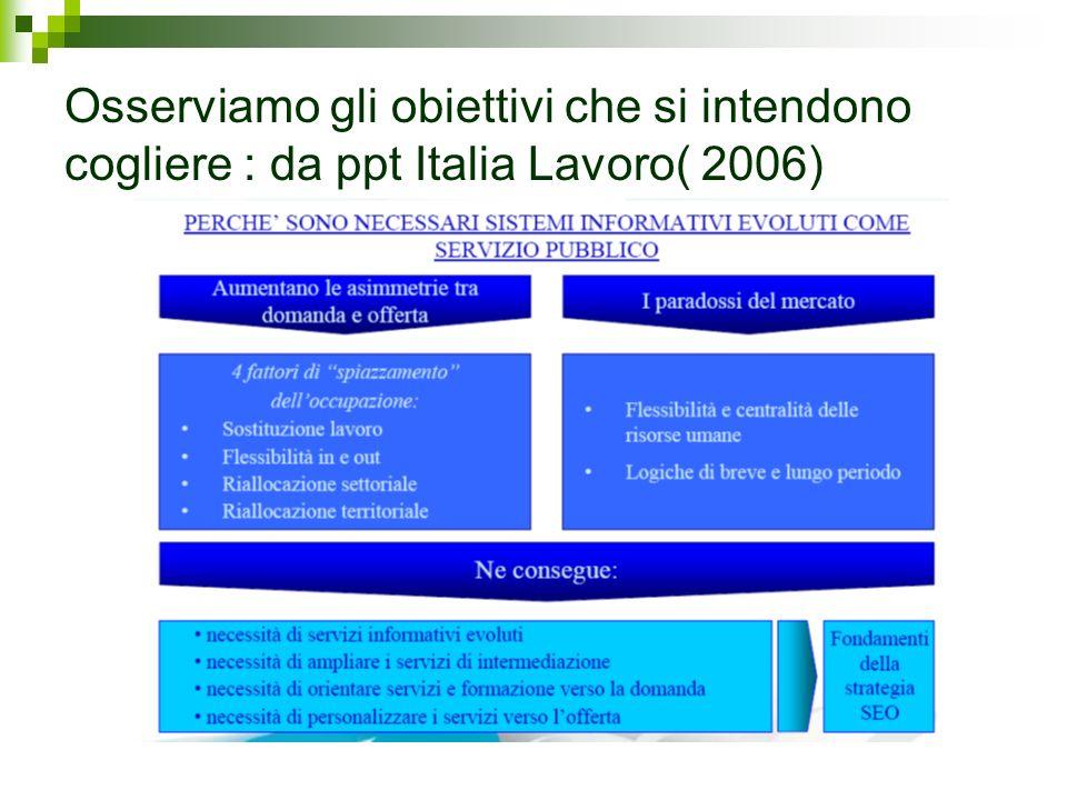 Osserviamo gli obiettivi che si intendono cogliere : da ppt Italia Lavoro( 2006)