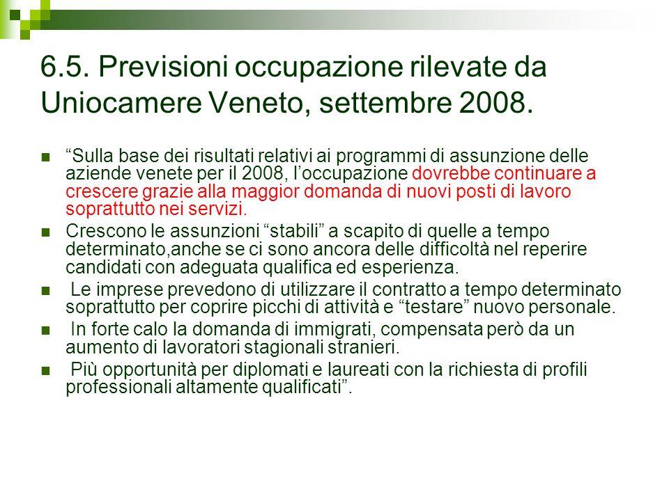 6.5. Previsioni occupazione rilevate da Uniocamere Veneto, settembre 2008.