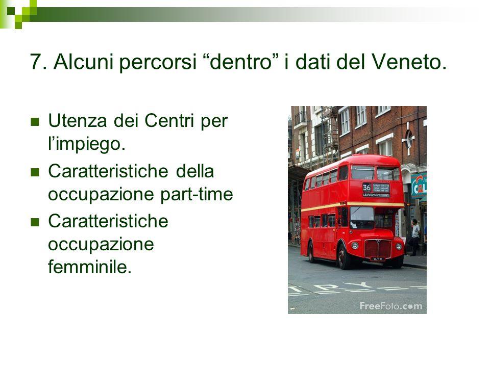 7. Alcuni percorsi dentro i dati del Veneto. Utenza dei Centri per limpiego.