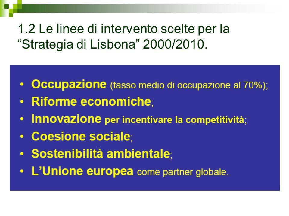 1.2 Le linee di intervento scelte per la Strategia di Lisbona 2000/2010.