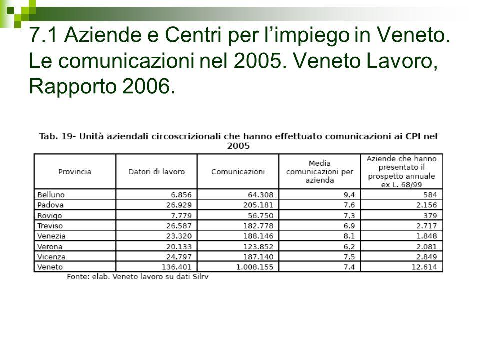 7.1 Aziende e Centri per limpiego in Veneto. Le comunicazioni nel 2005.