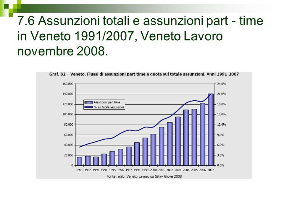 7.6 Assunzioni totali e assunzioni part - time in Veneto 1991/2007, Veneto Lavoro novembre 2008.