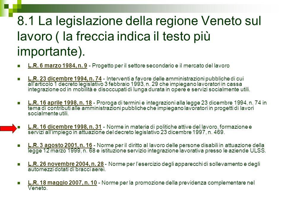 8.1 La legislazione della regione Veneto sul lavoro ( la freccia indica il testo più importante).