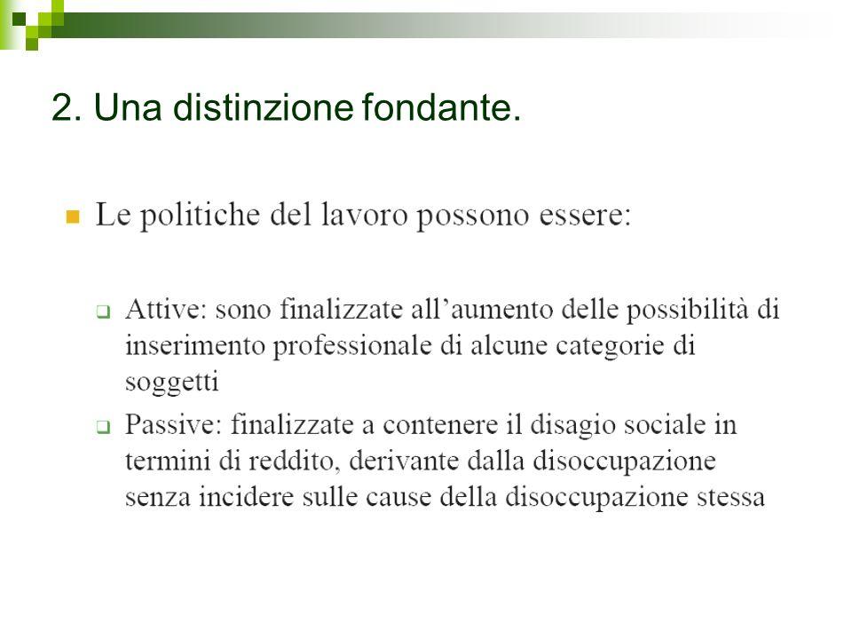 2.1 Il Decreto Legislativo 276/2003.Attua la legge 30/2003.