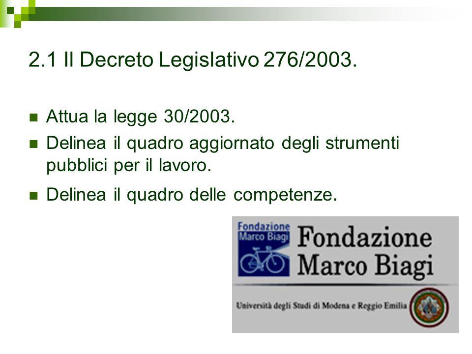 2.1 Il Decreto Legislativo 276/2003. Attua la legge 30/2003.