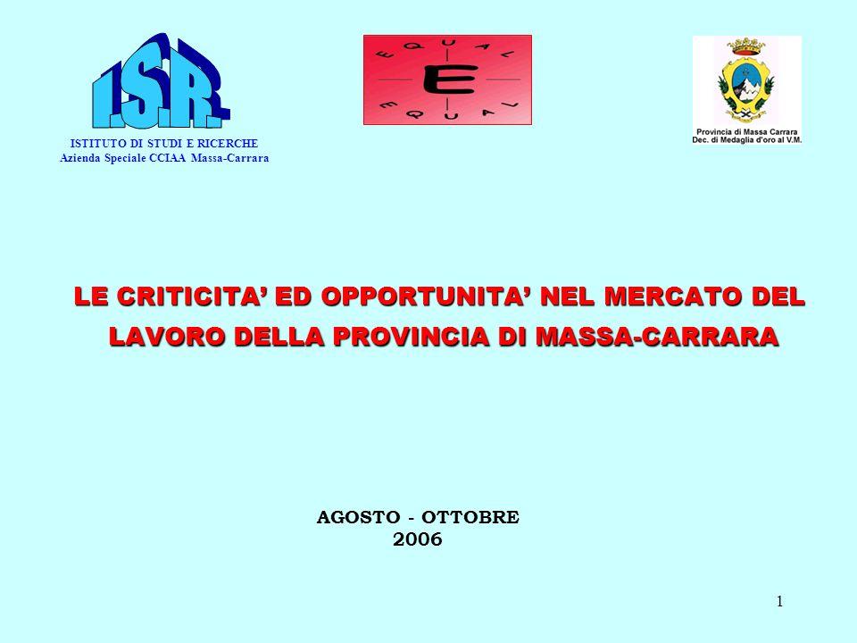 1 LE CRITICITA ED OPPORTUNITA NEL MERCATO DEL LAVORO DELLA PROVINCIA DI MASSA-CARRARA AGOSTO - OTTOBRE 2006 ISTITUTO DI STUDI E RICERCHE Azienda Speciale CCIAA Massa-Carrara