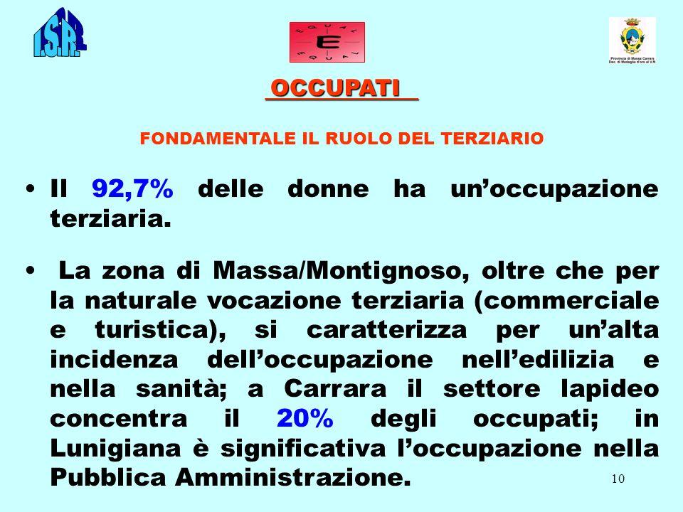 10 OCCUPATI OCCUPATI FONDAMENTALE IL RUOLO DEL TERZIARIO Il 92,7% delle donne ha unoccupazione terziaria.