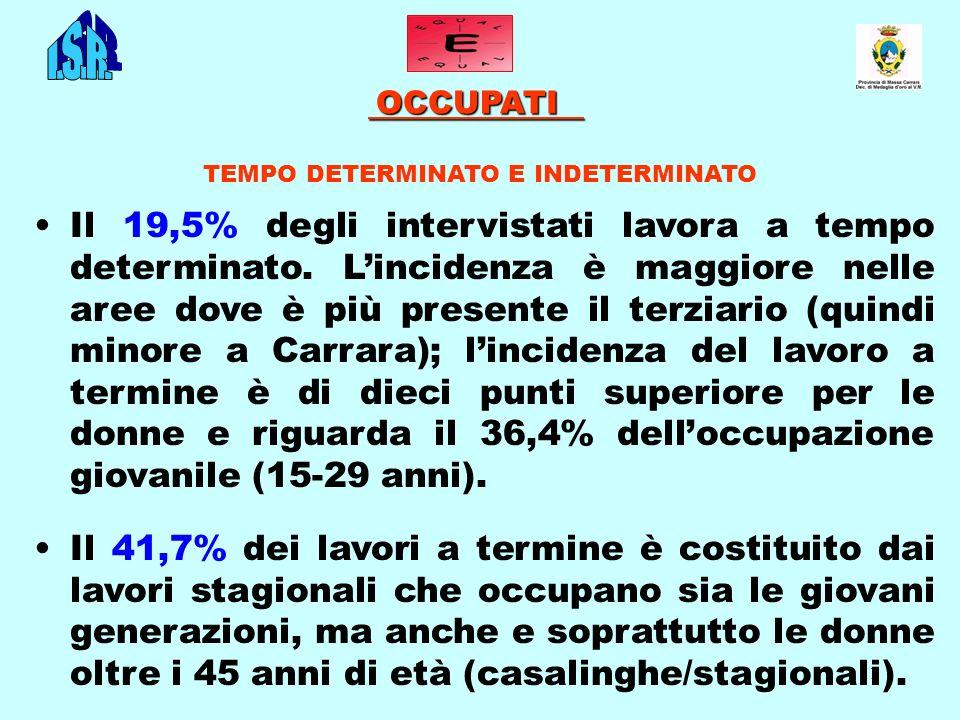 11 OCCUPATI OCCUPATI TEMPO DETERMINATO E INDETERMINATO Il 19,5% degli intervistati lavora a tempo determinato.
