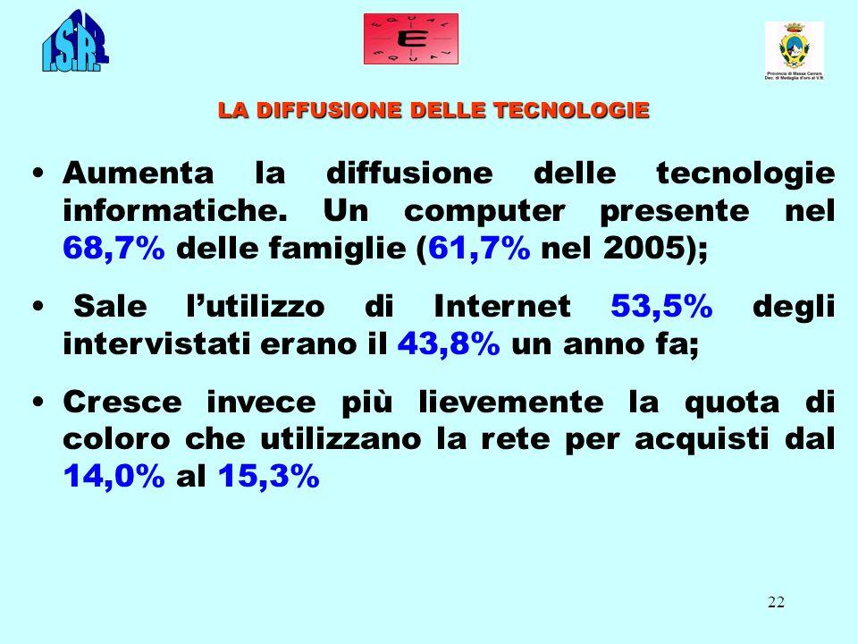 22 LA DIFFUSIONE DELLE TECNOLOGIE LA DIFFUSIONE DELLE TECNOLOGIE Aumenta la diffusione delle tecnologie informatiche. Un computer presente nel 68,7% d