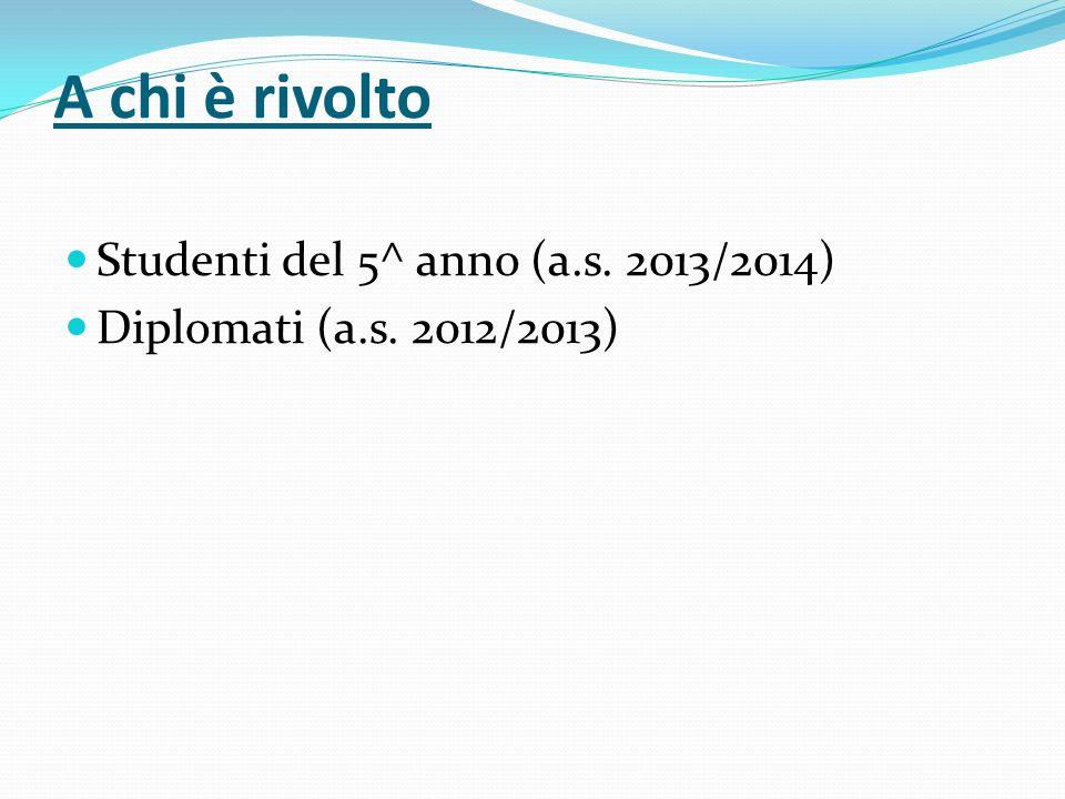 A chi è rivolto Studenti del 5^ anno (a.s. 2013/2014) Diplomati (a.s. 2012/2013)