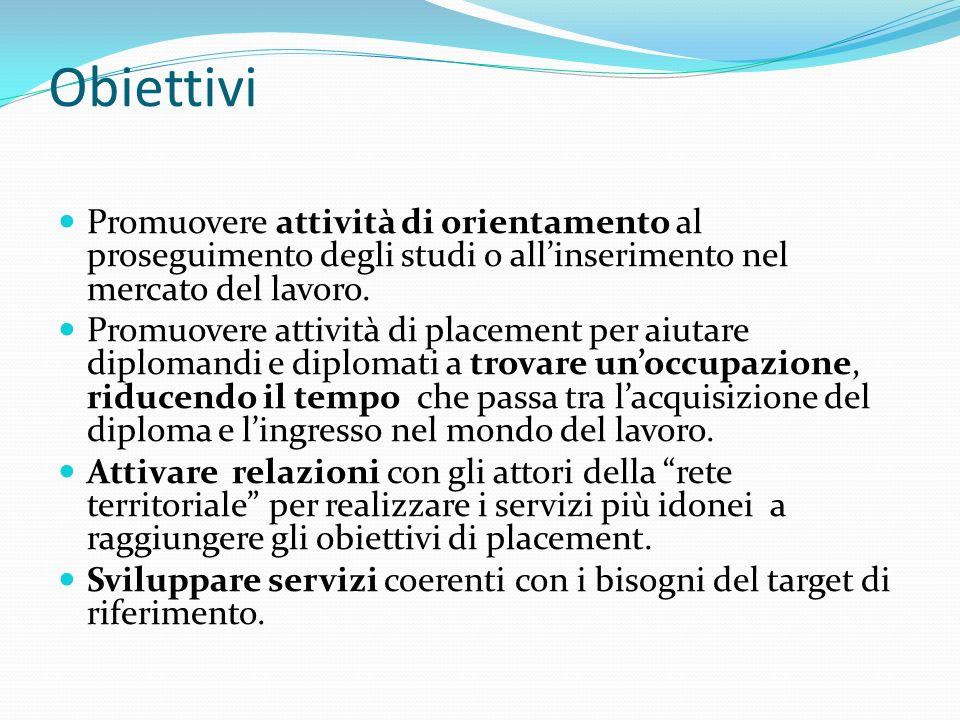Obiettivi Promuovere attività di orientamento al proseguimento degli studi o allinserimento nel mercato del lavoro.