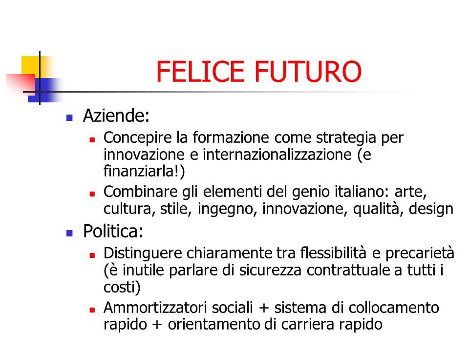 FELICE FUTURO Aziende: Concepire la formazione come strategia per innovazione e internazionalizzazione (e finanziarla!) Combinare gli elementi del genio italiano: arte, cultura, stile, ingegno, innovazione, qualità, design Politica: Distinguere chiaramente tra flessibilità e precarietà (è inutile parlare di sicurezza contrattuale a tutti i costi) Ammortizzatori sociali + sistema di collocamento rapido + orientamento di carriera rapido