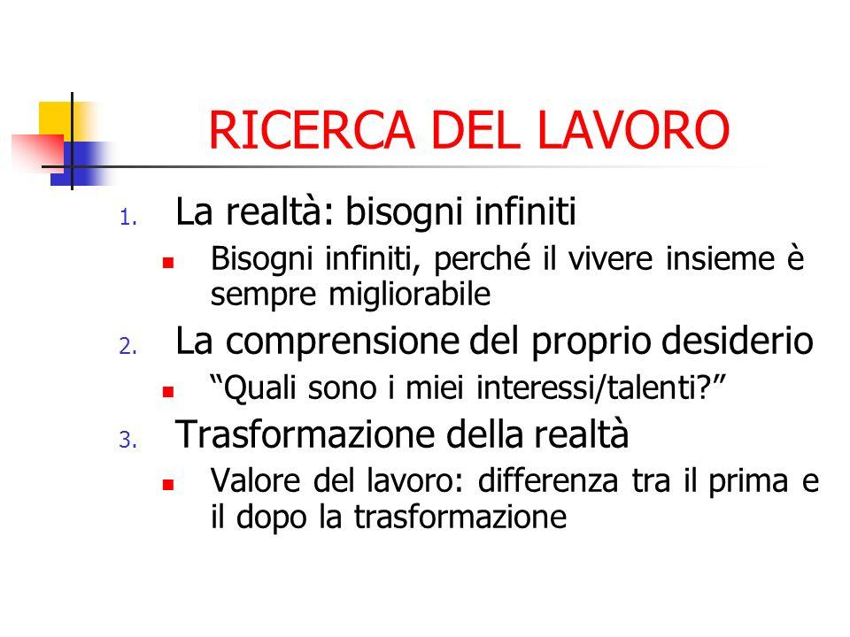RICERCA DEL LAVORO 1.