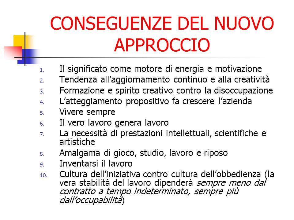 CONSEGUENZE DEL NUOVO APPROCCIO 1. Il significato come motore di energia e motivazione 2.