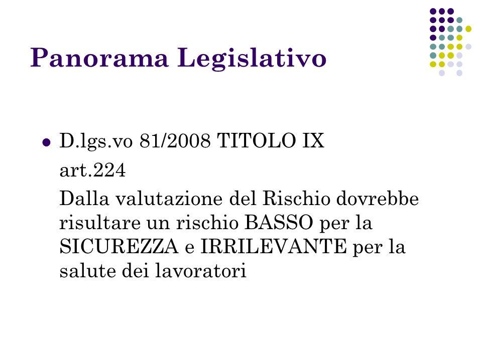 Panorama Legislativo D.lgs.vo 81/2008 TITOLO IX art.224 Dalla valutazione del Rischio dovrebbe risultare un rischio BASSO per la SICUREZZA e IRRILEVAN