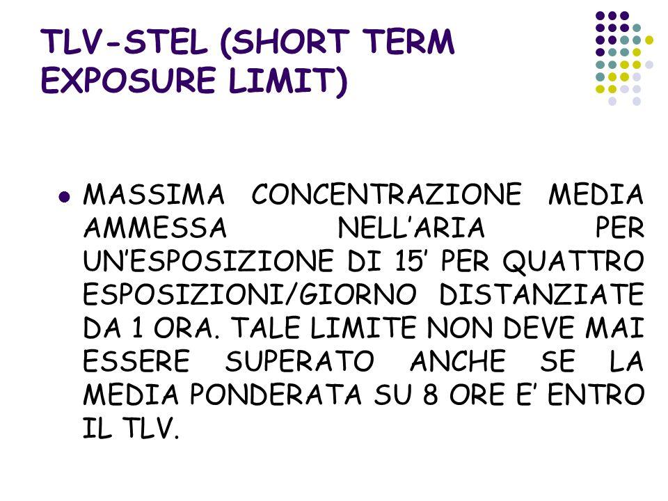 TLV-STEL (SHORT TERM EXPOSURE LIMIT) MASSIMA CONCENTRAZIONE MEDIA AMMESSA NELLARIA PER UNESPOSIZIONE DI 15 PER QUATTRO ESPOSIZIONI/GIORNO DISTANZIATE