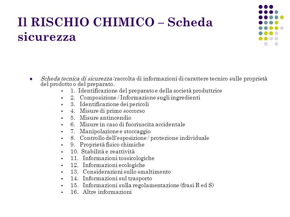 Il RISCHIO CHIMICO – Scheda sicurezza Scheda tecnica di sicurezza: raccolta di informazioni di carattere tecnico sulle proprietà del prodotto o del pr