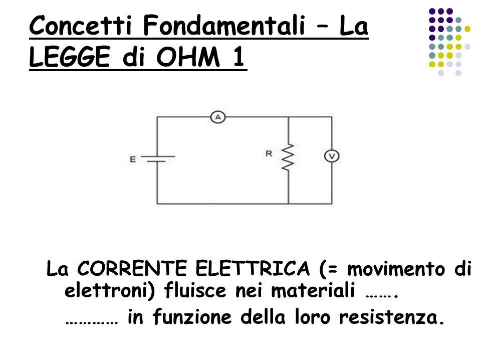 Concetti Fondamentali – La LEGGE di OHM 1 La CORRENTE ELETTRICA (= movimento di elettroni) fluisce nei materiali ……. ………… in funzione della loro resis