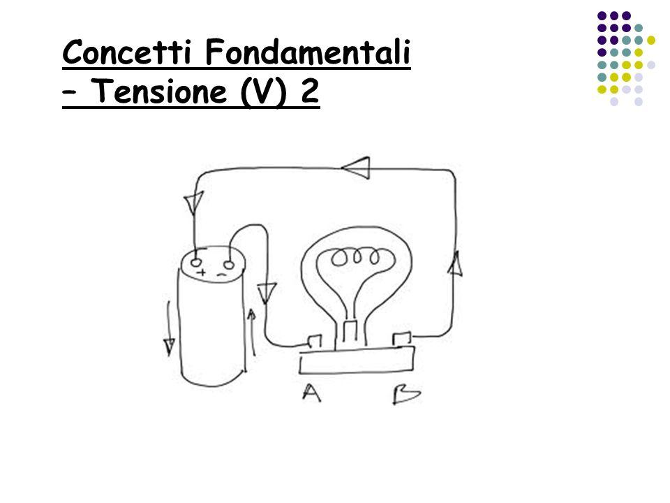 Concetti Fondamentali – Tensione (V) 2
