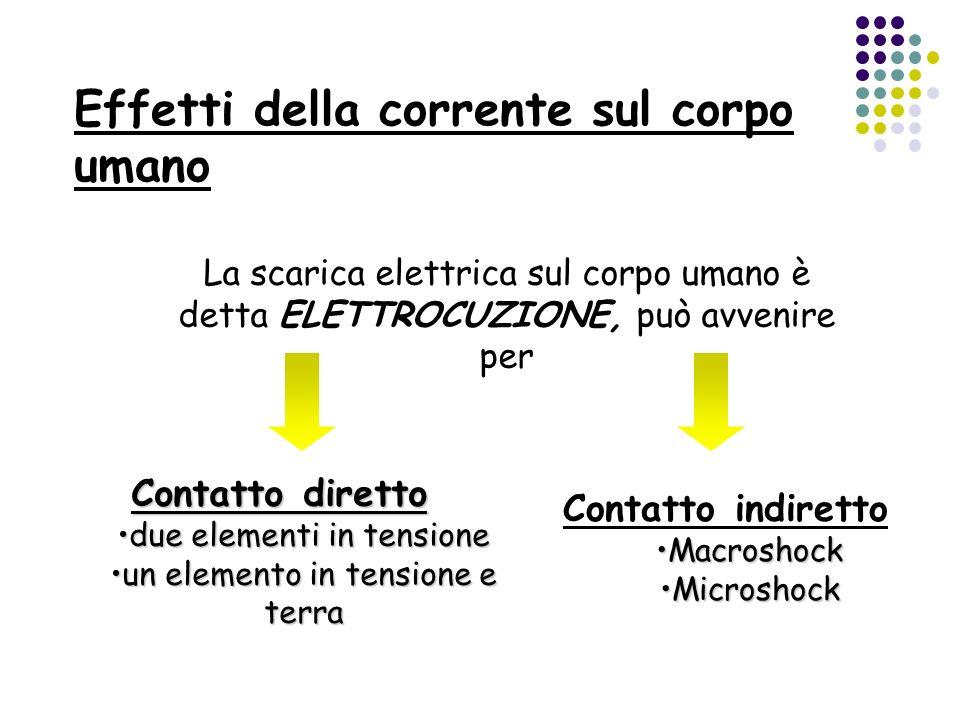 Effetti della corrente sul corpo umano La scarica elettrica sul corpo umano è detta ELETTROCUZIONE, può avvenire per Contatto diretto due elementi in