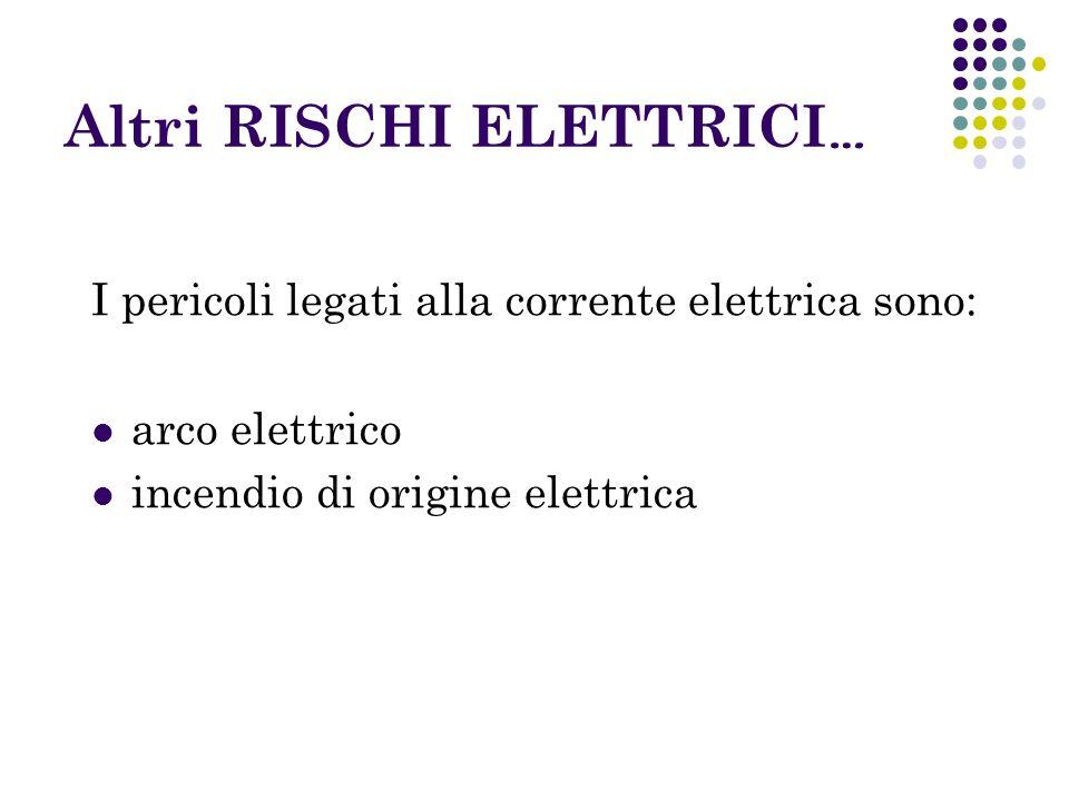 Altri RISCHI ELETTRICI … I pericoli legati alla corrente elettrica sono: arco elettrico incendio di origine elettrica