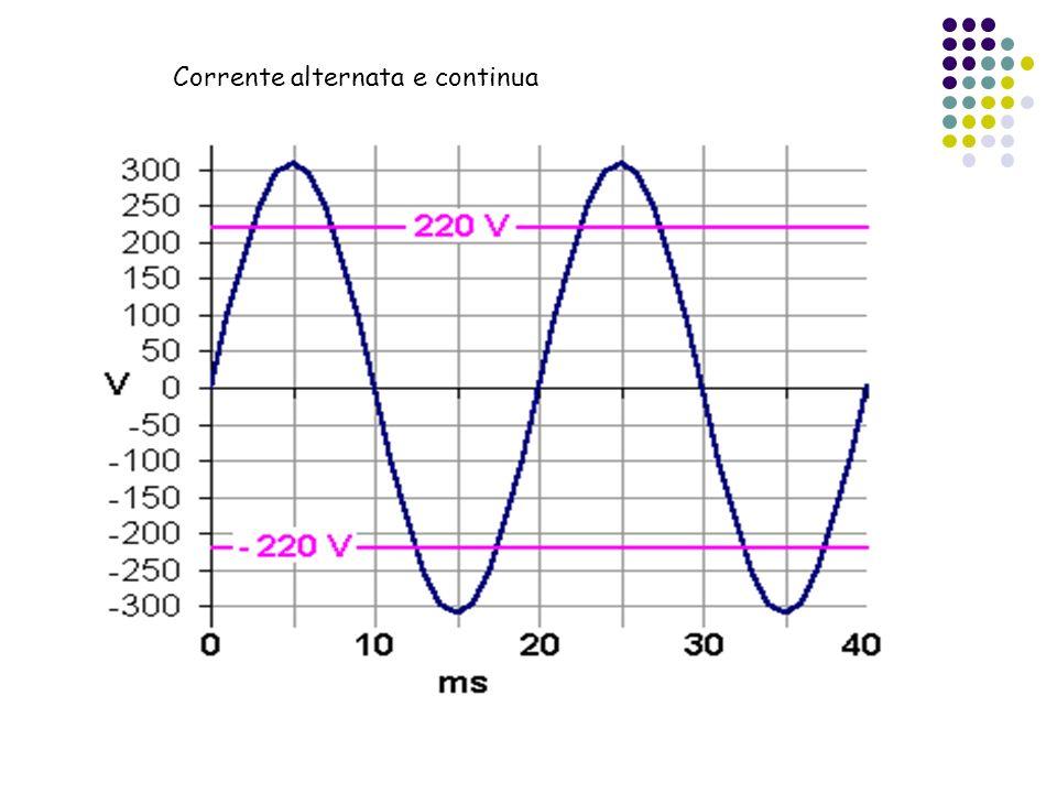 La corrente continua è largamente usata a bassa tensione in elettronica, specialmente nelle apparecchiature alimentate con pile e batterie, che sono in grado di generare esclusivamente corrente continua.