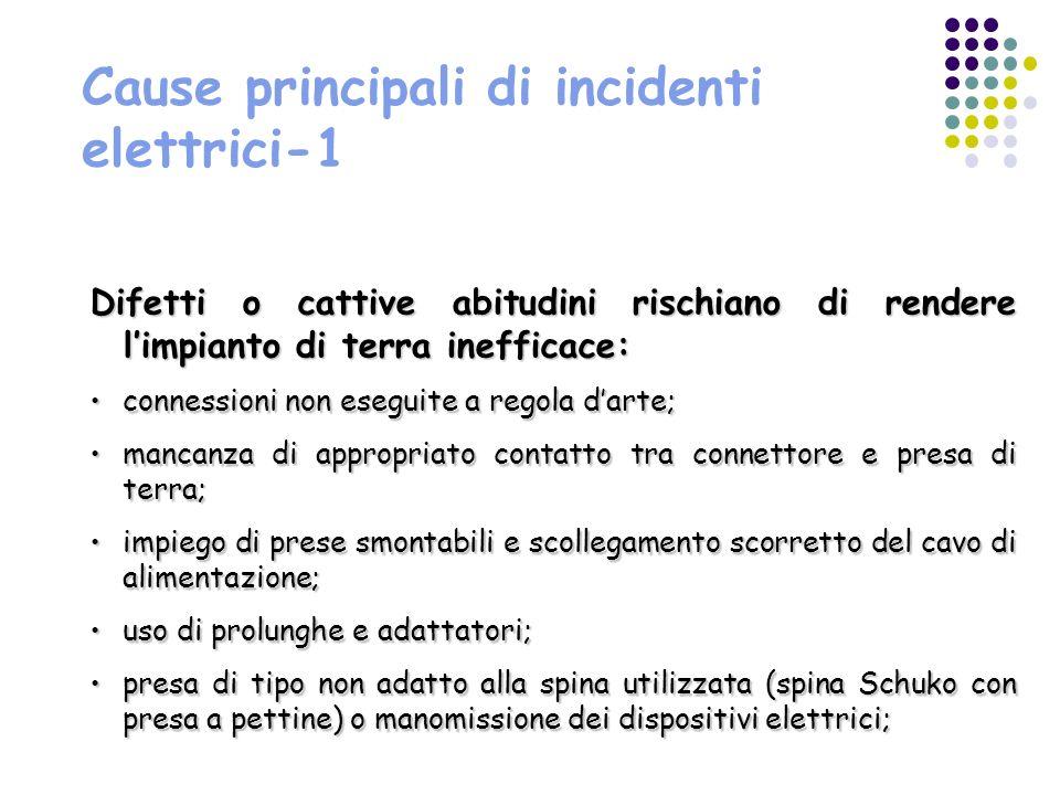 Cause principali di incidenti elettrici-1 Difetti o cattive abitudini rischiano di rendere limpianto di terra inefficace: connessioni non eseguite a r