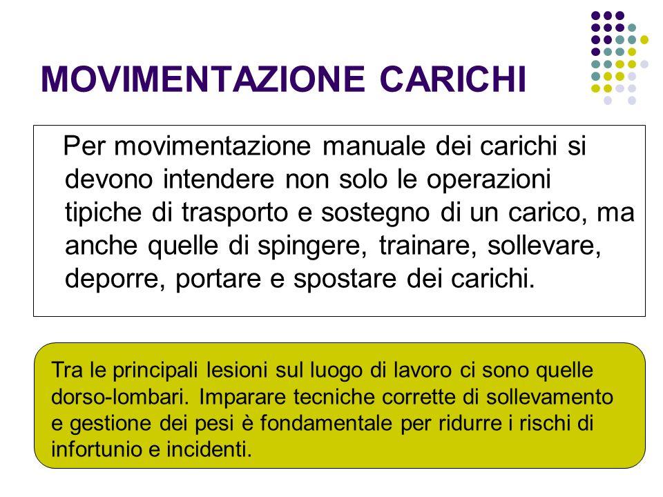 MOVIMENTAZIONE CARICHI Per movimentazione manuale dei carichi si devono intendere non solo le operazioni tipiche di trasporto e sostegno di un carico,