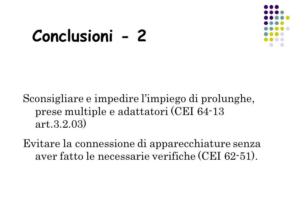 Conclusioni - 2 Sconsigliare e impedire limpiego di prolunghe, prese multiple e adattatori (CEI 64-13 art.3.2.03) Evitare la connessione di apparecchi