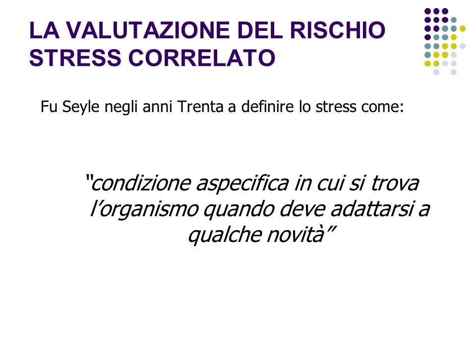 LA VALUTAZIONE DEL RISCHIO STRESS CORRELATO Fu Seyle negli anni Trenta a definire lo stress come: condizione aspecifica in cui si trova lorganismo qua