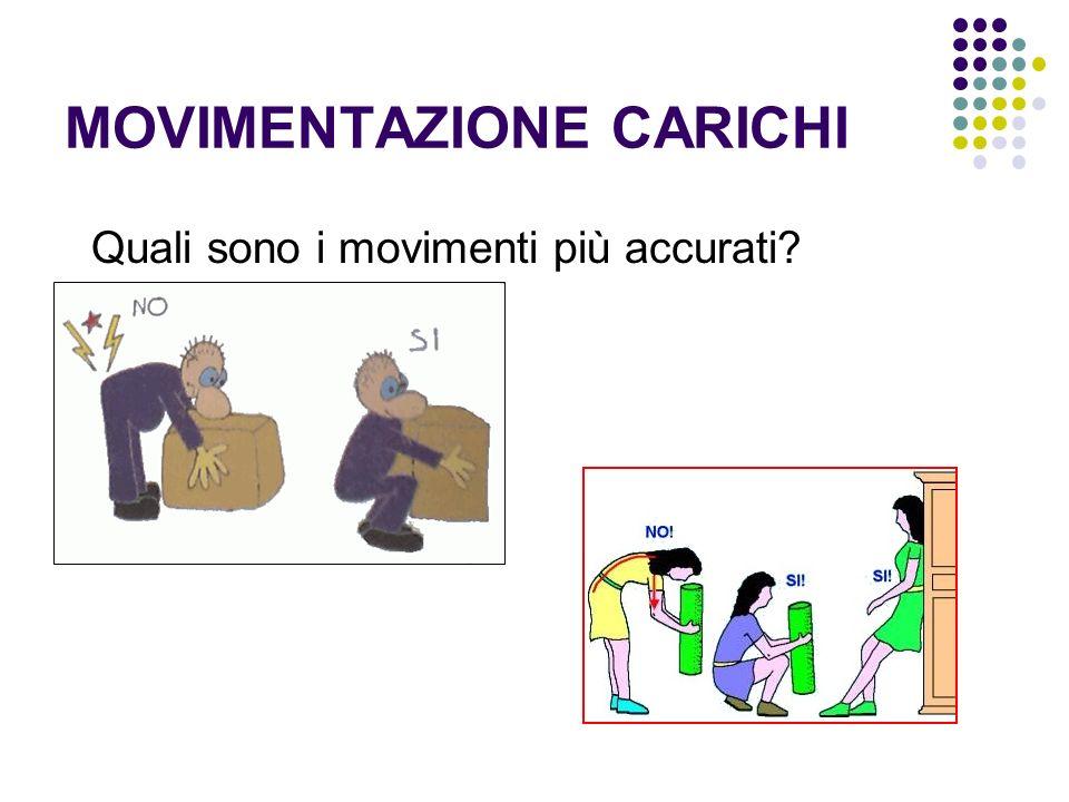 MOVIMENTAZIONE CARICHI Quali sono i movimenti più accurati?