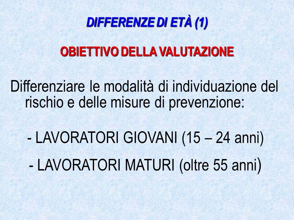 Differenziare le modalità di individuazione del rischio e delle misure di prevenzione: - LAVORATORI GIOVANI (15 – 24 anni) - LAVORATORI MATURI (oltre 55 anni ) OBIETTIVO DELLA VALUTAZIONE DIFFERENZE DI ETÀ (1)